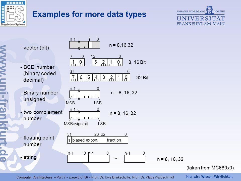 Hier wird Wissen Wirklichkeit Computer Architecture – Part 7 – page 9 of 56 – Prof.