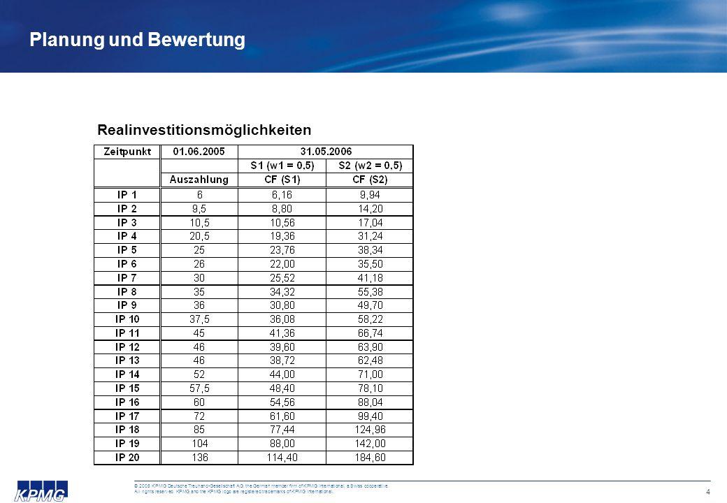 4 © 2005 KPMG Deutsche Treuhand-Gesellschaft AG, the German member firm of KPMG International, a Swiss cooperative.