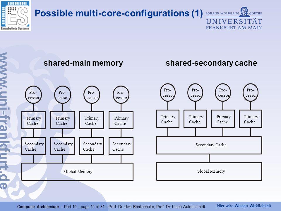 Hier wird Wissen Wirklichkeit Computer Architecture – Part 10 – page 15 of 31 – Prof.