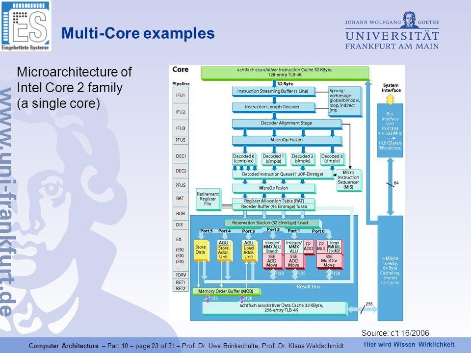 Hier wird Wissen Wirklichkeit Computer Architecture – Part 10 – page 23 of 31 – Prof.