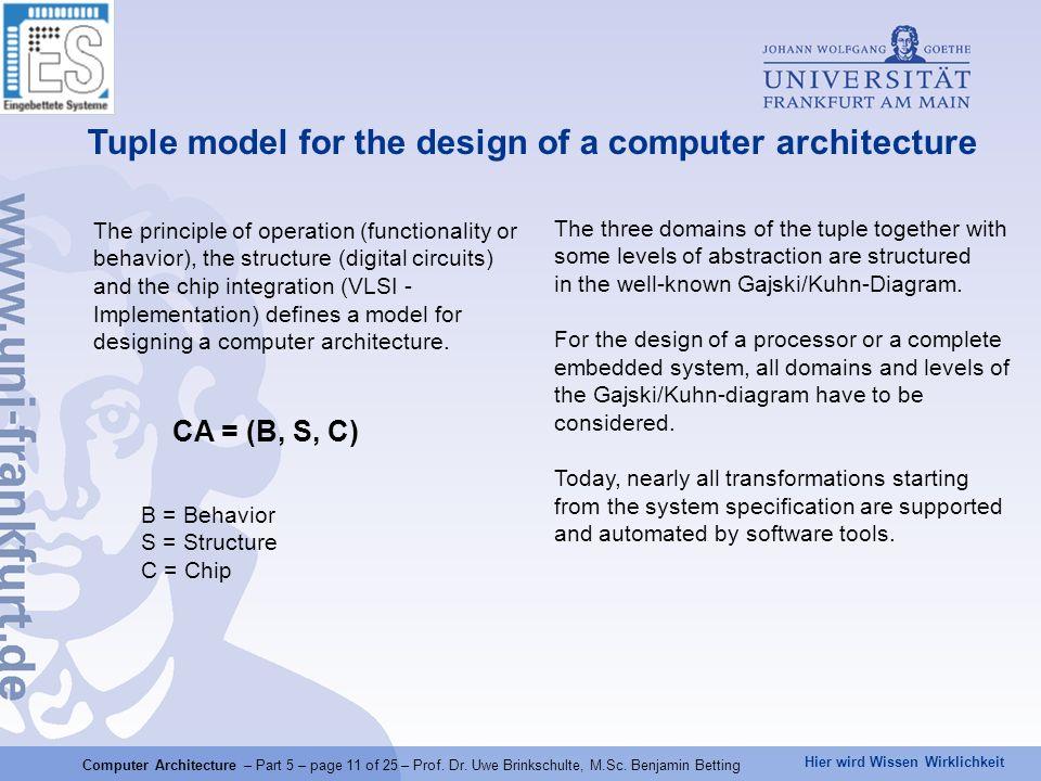 Hier wird Wissen Wirklichkeit Computer Architecture – Part 5 – page 11 of 25 – Prof.