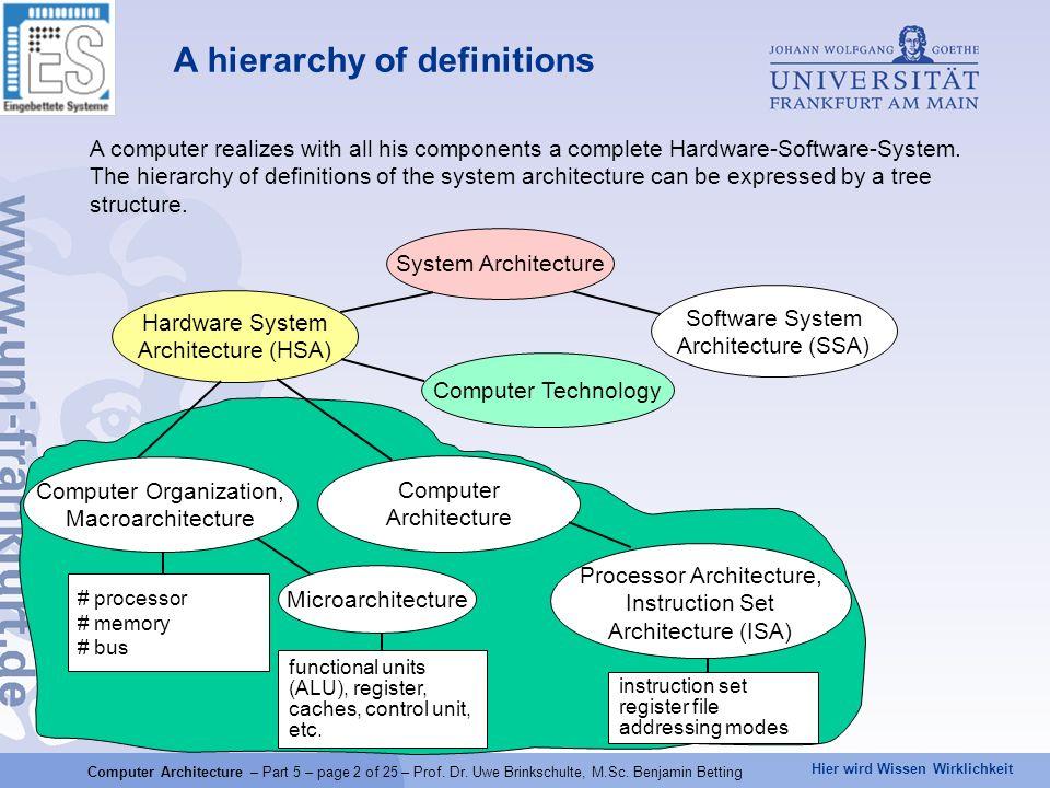 Hier wird Wissen Wirklichkeit Computer Architecture – Part 5 – page 13 of 25 – Prof.
