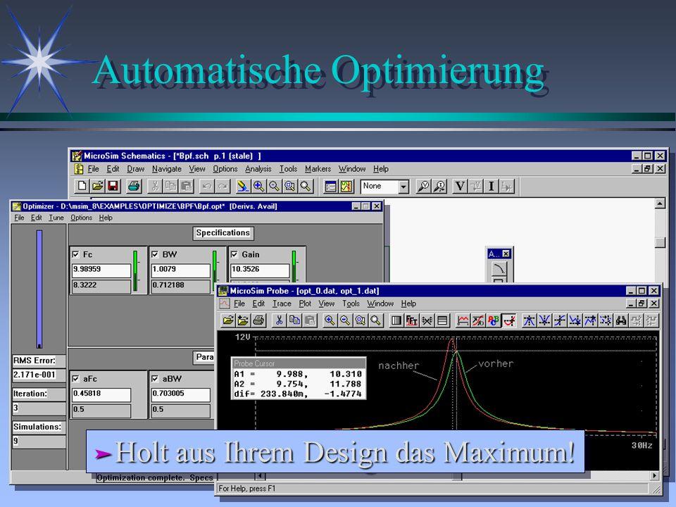 Automatische Optimierung ä Holt aus Ihrem Design das Maximum!