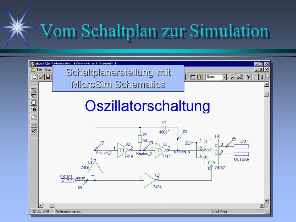 Vom Schaltplan zur Simulation Schaltplanerstellung mit MicroSim Schematics Simulation mit MicroSim PSpice A/D