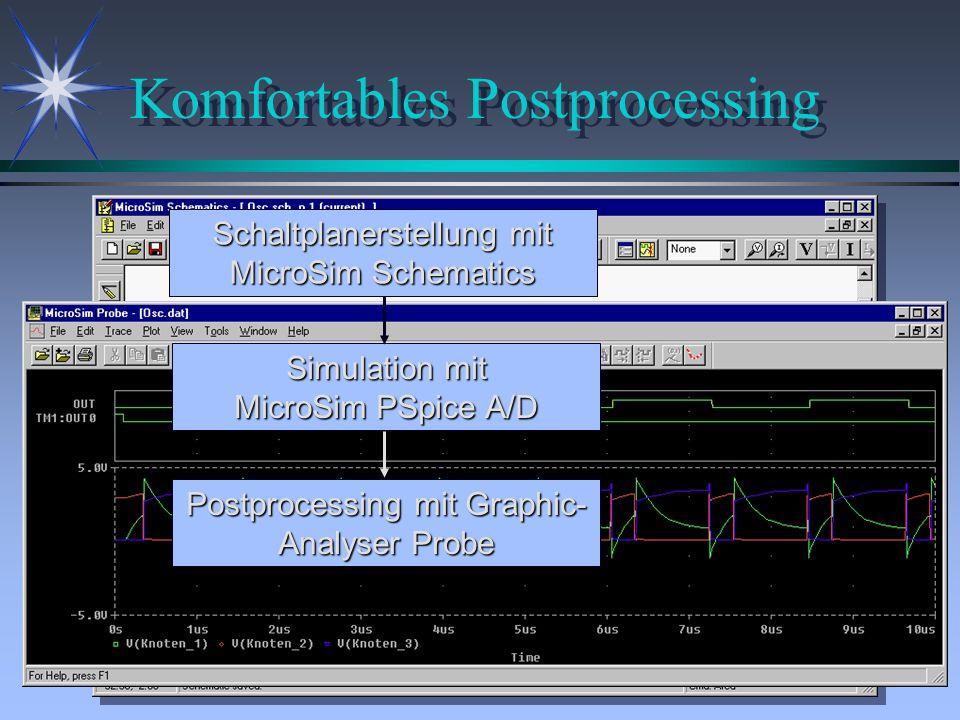 Komfortables Postprocessing Schaltplanerstellung mit MicroSim Schematics Simulation mit MicroSim PSpice A/D Postprocessing mit Graphic- Analyser Probe