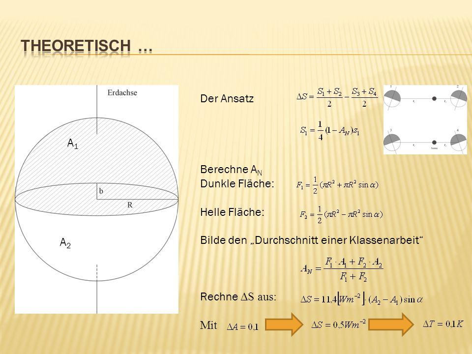 Der Ansatz Berechne A N Dunkle Fläche: Helle Fläche: Bilde den Durchschnitt einer Klassenarbeit Rechne ΔS aus: Mit A1A1 A2A2