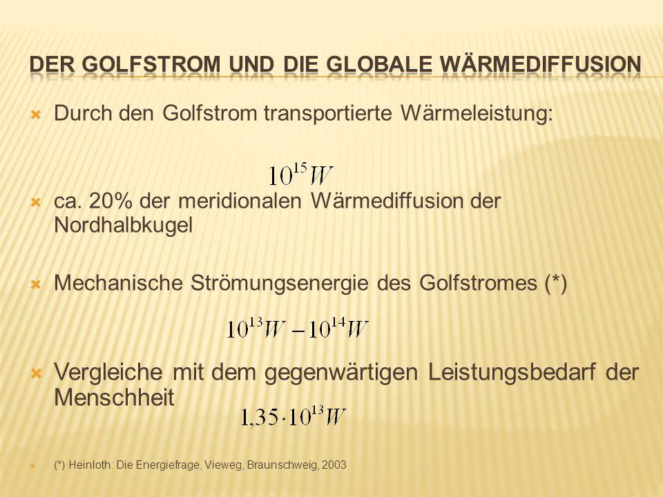 Durch den Golfstrom transportierte Wärmeleistung: ca. 20% der meridionalen Wärmediffusion der Nordhalbkugel Mechanische Strömungsenergie des Golfstrom
