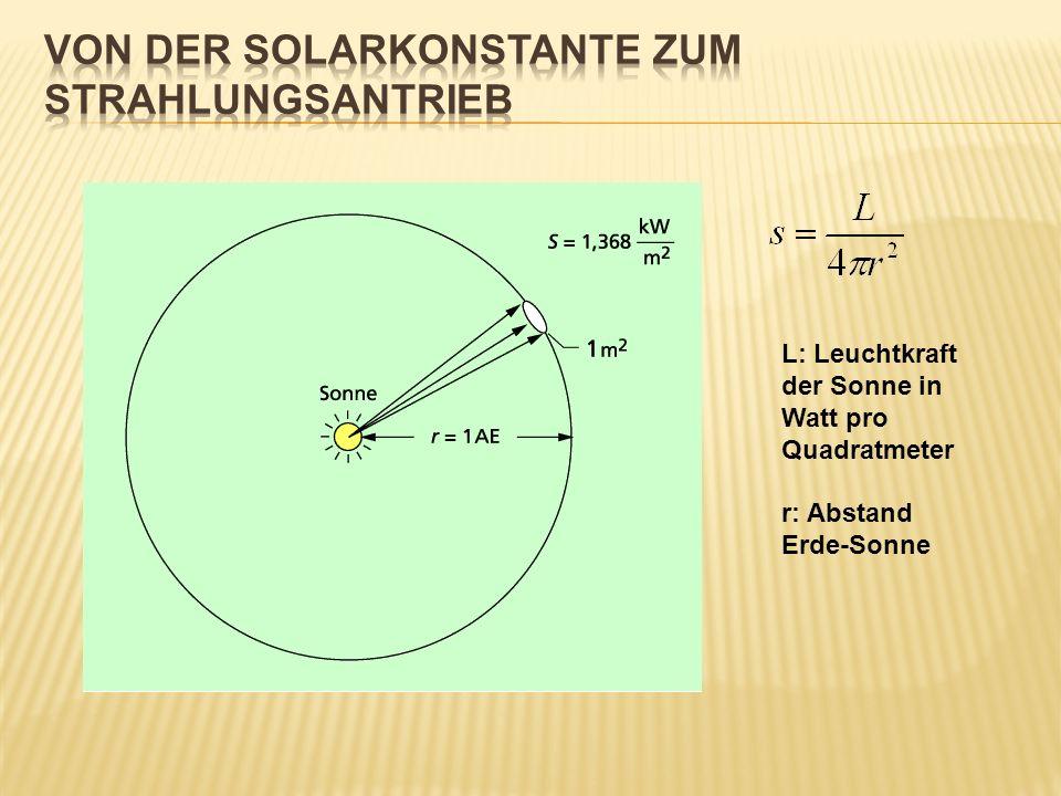 L: Leuchtkraft der Sonne in Watt pro Quadratmeter r: Abstand Erde-Sonne
