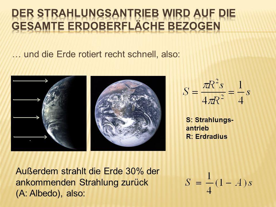 … und die Erde rotiert recht schnell, also: S: Strahlungs- antrieb R: Erdradius Außerdem strahlt die Erde 30% der ankommenden Strahlung zurück (A: Albedo), also: