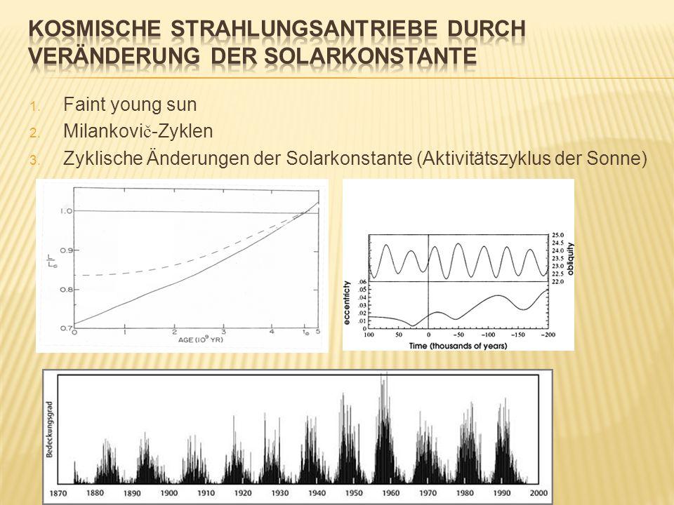 1. Faint young sun 2. Milankovi č -Zyklen 3. Zyklische Änderungen der Solarkonstante (Aktivitätszyklus der Sonne)