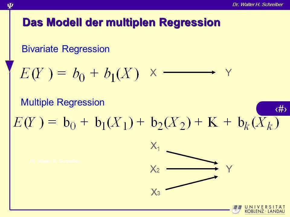 15 Dr. Walter H. Schreiber Das Modell der multiplen Regression Bivariate Regression Multiple Regression YX YX2X2 X3X3 X1X1