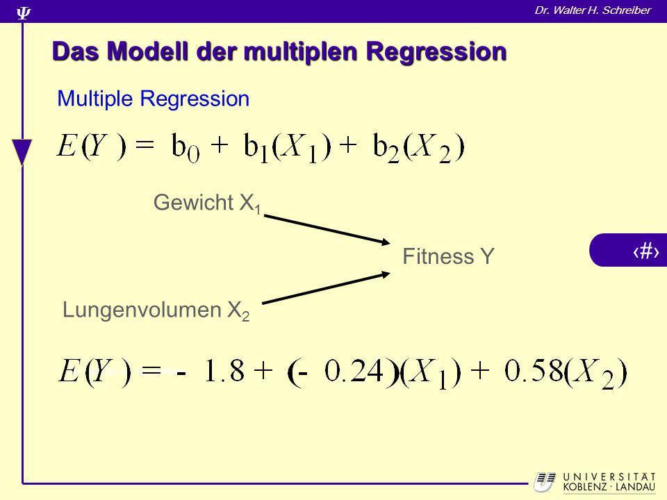 16 Dr. Walter H. Schreiber Das Modell der multiplen Regression Multiple Regression Gewicht X 1 Fitness Y Lungenvolumen X 2