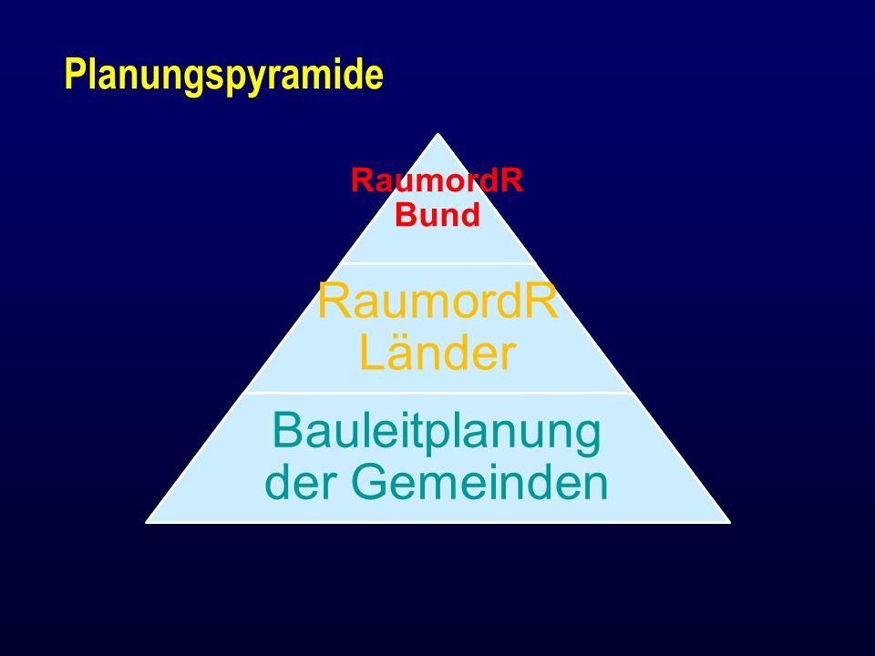 Planungspyramide RaumordR Bund RaumordR Länder Bauleitplanung der Gemeinden