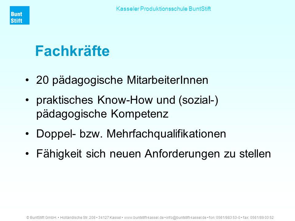 © BuntStift GmbH. Holländische Str. 208 34127 Kassel www.buntstift-kassel.de info@buntstift-kassel.de fon: 0561/983 53-0 fax: 0561/89 03 52 Kasseler P