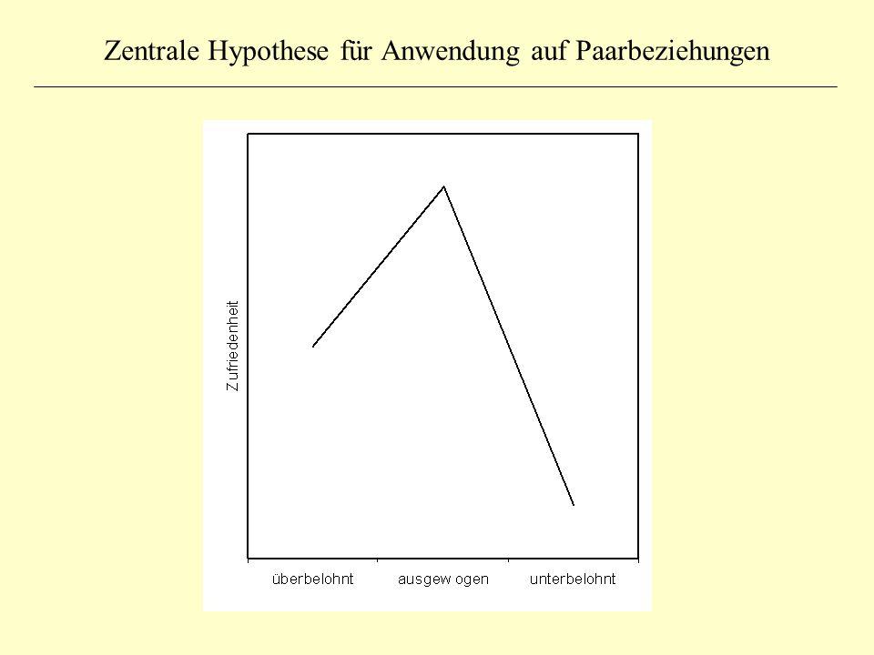 Zentrale Hypothese für Anwendung auf Paarbeziehungen