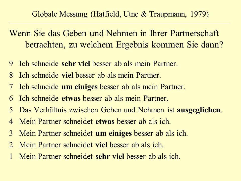 Globale Messung (Hatfield, Utne & Traupmann, 1979) Wenn Sie das Geben und Nehmen in Ihrer Partnerschaft betrachten, zu welchem Ergebnis kommen Sie dan