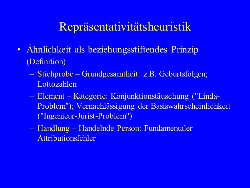 Repräsentativitätsheuristik Ähnlichkeit als beziehungsstiftendes Prinzip (Definition) –Stichprobe – Grundgesamtheit: z.B. Geburtsfolgen; Lottozahlen –