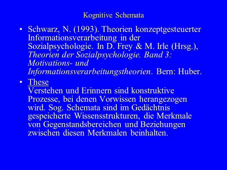 Kognitive Schemata Schwarz, N. (1993). Theorien konzeptgesteuerter Informationsverarbeitung in der Sozialpsychologie. In D. Frey & M. Irle (Hrsg.), Th