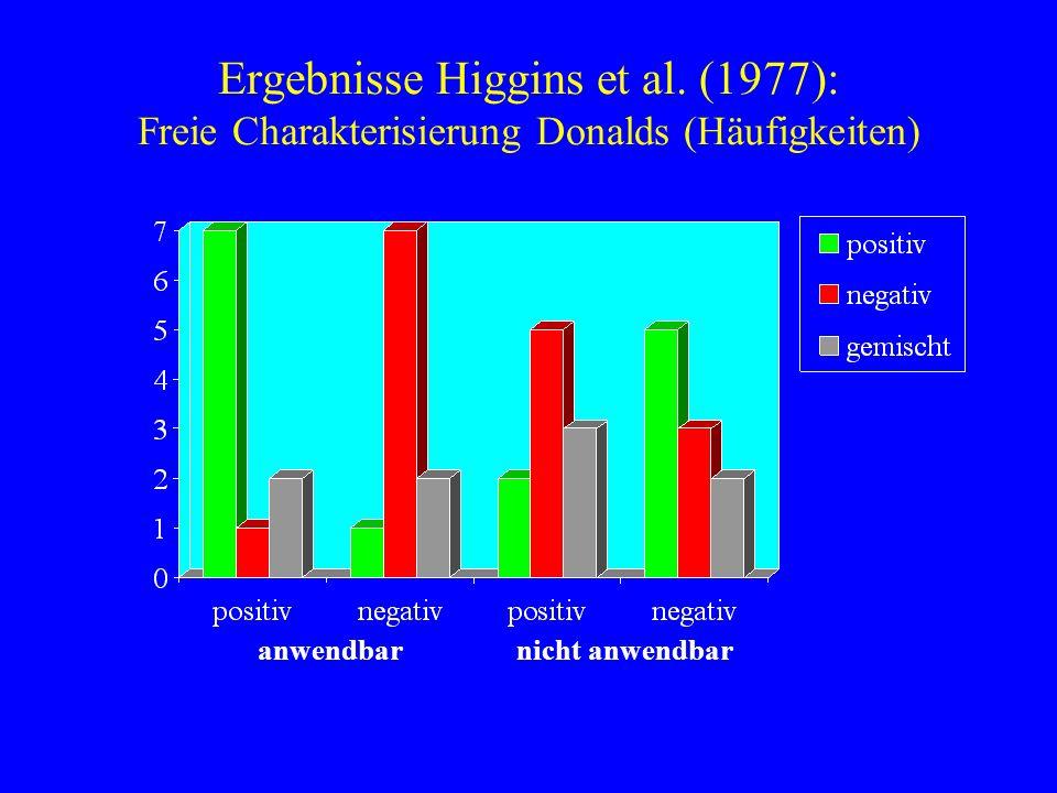 Ergebnisse Higgins et al. (1977): Freie Charakterisierung Donalds (Häufigkeiten) anwendbar nicht anwendbar