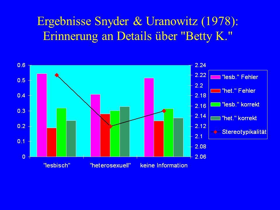 Ergebnisse Snyder & Uranowitz (1978): Erinnerung an Details über