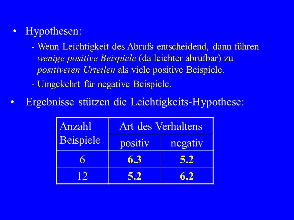 Hypothesen: -Wenn Leichtigkeit des Abrufs entscheidend, dann führen wenige positive Beispiele (da leichter abrufbar) zu positiveren Urteilen als viele