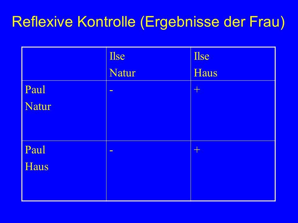 Ilse Natur Ilse Haus Paul Natur -- Paul Haus ++ Schicksalskontrolle (Ergebnisse der Frau)
