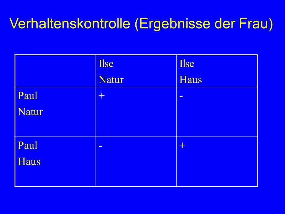 Ilse Natur Ilse Haus Paul Natur +- Paul Haus -+ Verhaltenskontrolle (Ergebnisse der Frau)