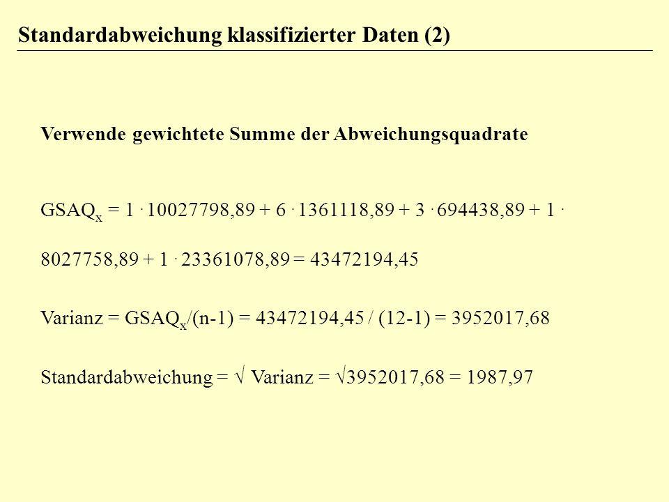 Verwende gewichtete Summe der Abweichungsquadrate GSAQ x = 1.