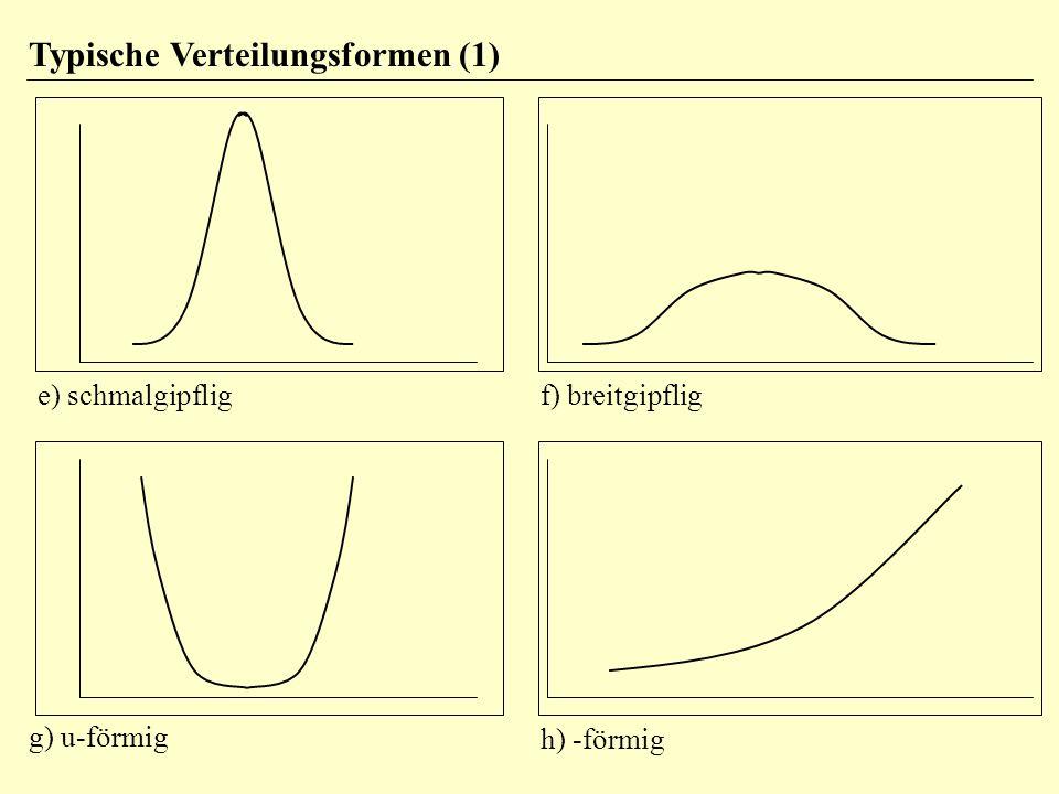 Typische Verteilungsformen (1) e) schmalgipfligf) breitgipflig g) u-förmig h) -förmig