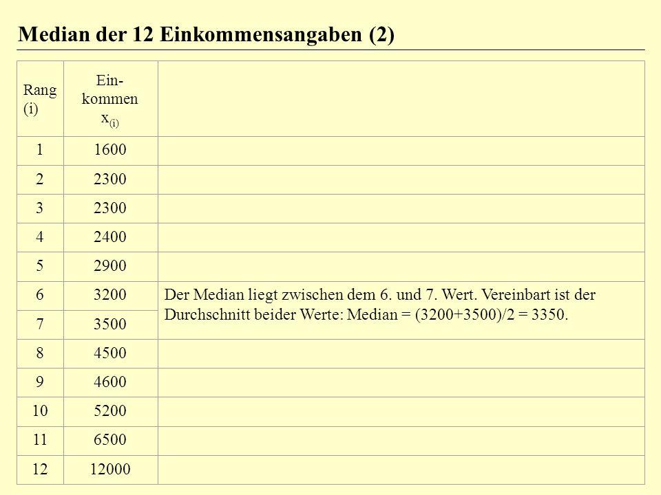 Median der 12 Einkommensangaben (2) Rang (i) Ein- kommen x (i) 11600 22300 3 42400 52900 63200Der Median liegt zwischen dem 6.