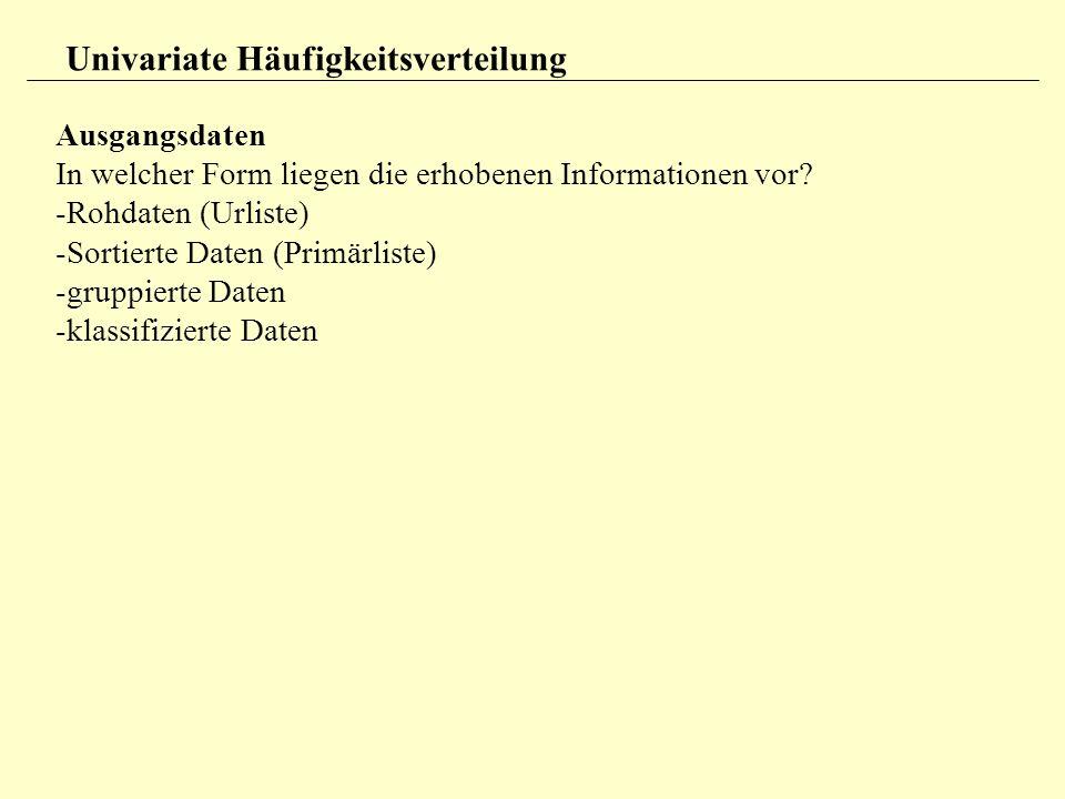 Ausgangsdaten In welcher Form liegen die erhobenen Informationen vor? -Rohdaten (Urliste) -Sortierte Daten (Primärliste) -gruppierte Daten -klassifizi