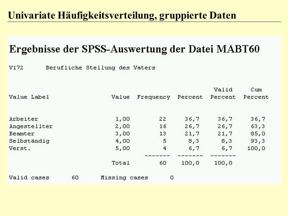 Univariate Häufigkeitsverteilung, gruppierte Daten