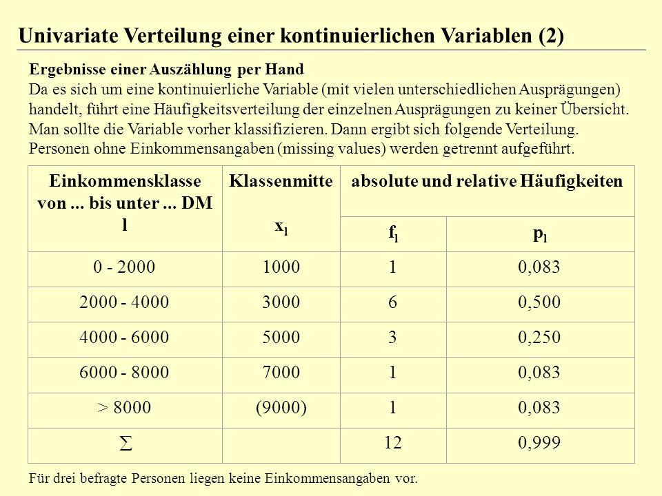 Univariate Verteilung einer kontinuierlichen Variablen (2) Ergebnisse einer Auszählung per Hand Da es sich um eine kontinuierliche Variable (mit viele