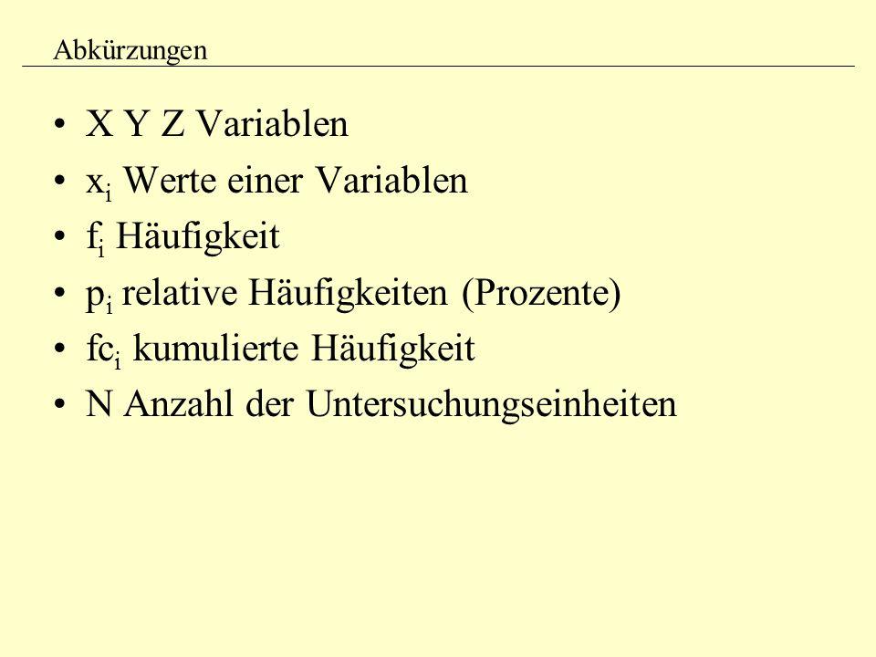 Abkürzungen X Y Z Variablen x i Werte einer Variablen f i Häufigkeit p i relative Häufigkeiten (Prozente) fc i kumulierte Häufigkeit N Anzahl der Unte