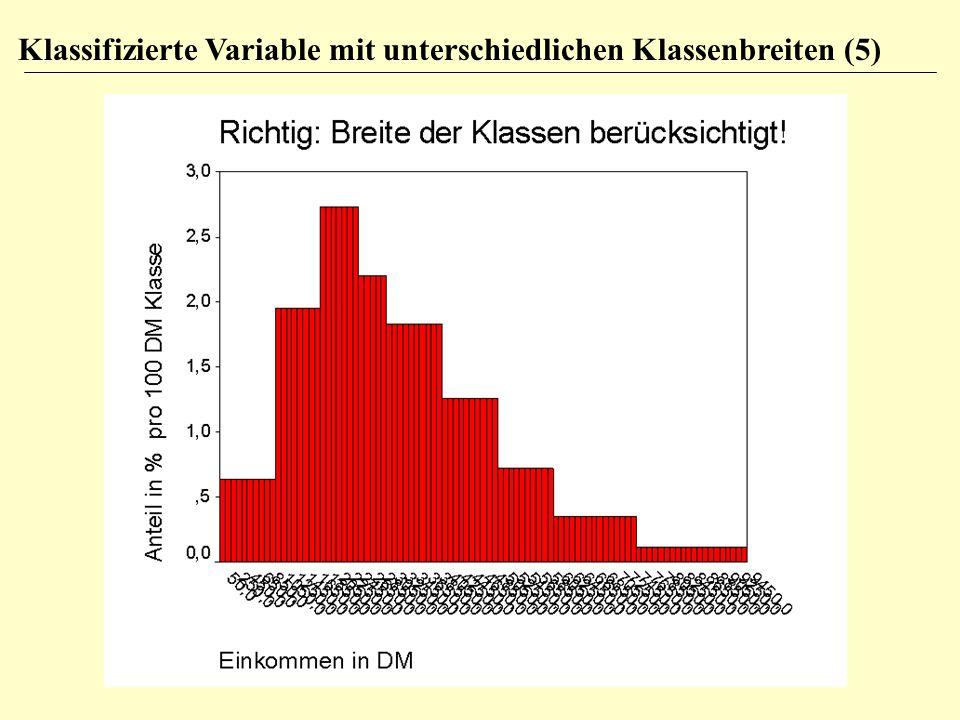 Klassifizierte Variable mit unterschiedlichen Klassenbreiten (5)