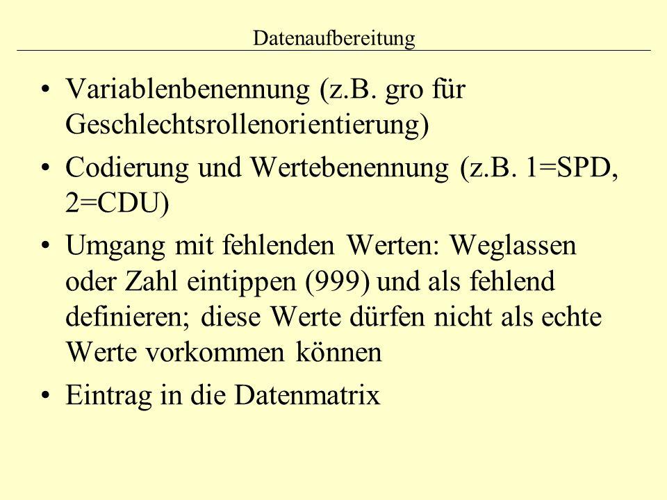 Datenaufbereitung Variablenbenennung (z.B. gro für Geschlechtsrollenorientierung) Codierung und Wertebenennung (z.B. 1=SPD, 2=CDU) Umgang mit fehlende