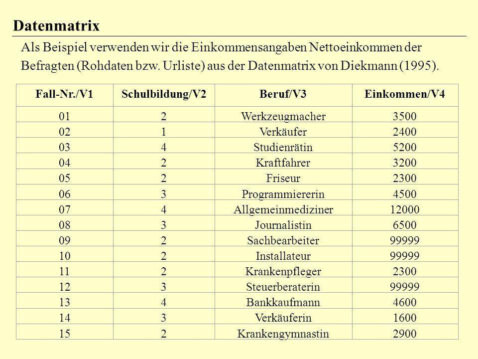 Datenmatrix Als Beispiel verwenden wir die Einkommensangaben Nettoeinkommen der Befragten (Rohdaten bzw. Urliste) aus der Datenmatrix von Diekmann (19