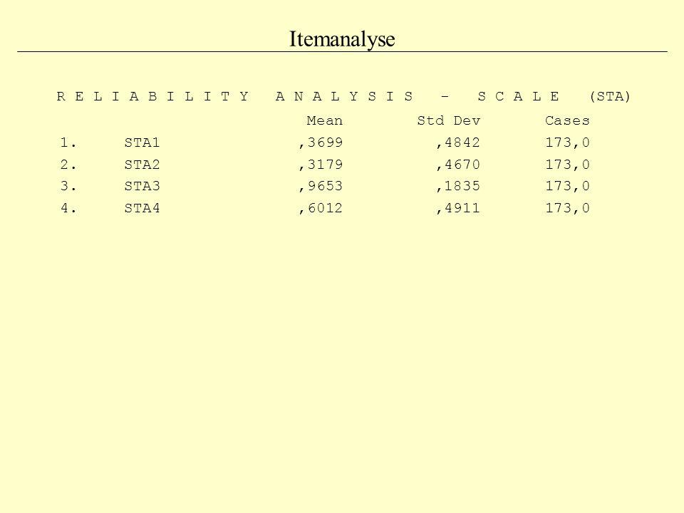 Itemanalyse R E L I A B I L I T Y A N A L Y S I S - S C A L E (STA) Mean Std Dev Cases 1. STA1,3699,4842 173,0 2. STA2,3179,4670 173,0 3. STA3,9653,18