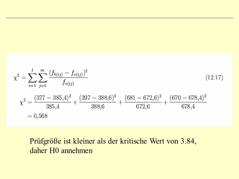 Prüfgröße ist kleiner als der kritische Wert von 3.84, daher H0 annehmen