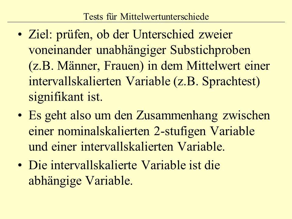 Tests für Mittelwertunterschiede Ziel: prüfen, ob der Unterschied zweier voneinander unabhängiger Substichproben (z.B. Männer, Frauen) in dem Mittelwe