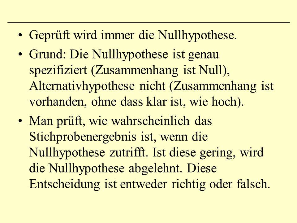 Geprüft wird immer die Nullhypothese. Grund: Die Nullhypothese ist genau spezifiziert (Zusammenhang ist Null), Alternativhypothese nicht (Zusammenhang