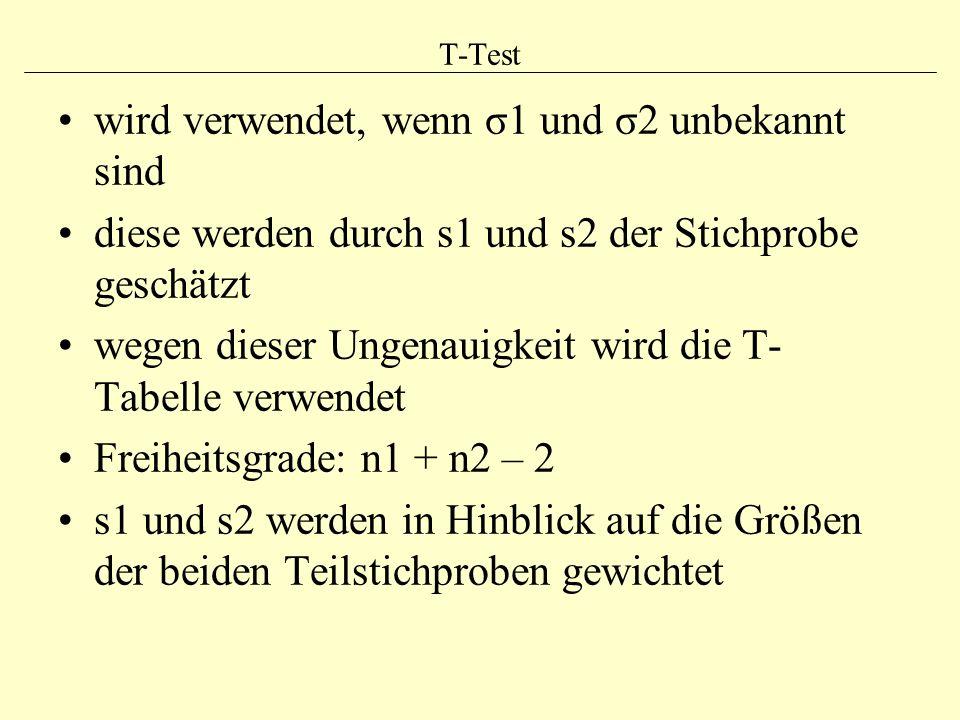 T-Test wird verwendet, wenn σ1 und σ2 unbekannt sind diese werden durch s1 und s2 der Stichprobe geschätzt wegen dieser Ungenauigkeit wird die T- Tabe