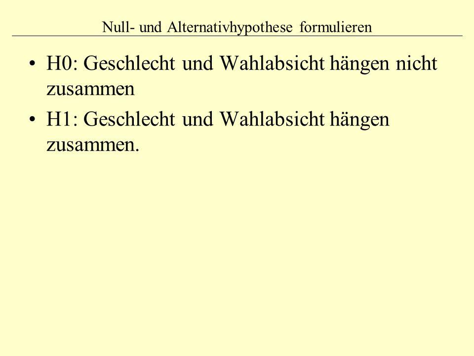 Null- und Alternativhypothese formulieren H0: Geschlecht und Wahlabsicht hängen nicht zusammen H1: Geschlecht und Wahlabsicht hängen zusammen.