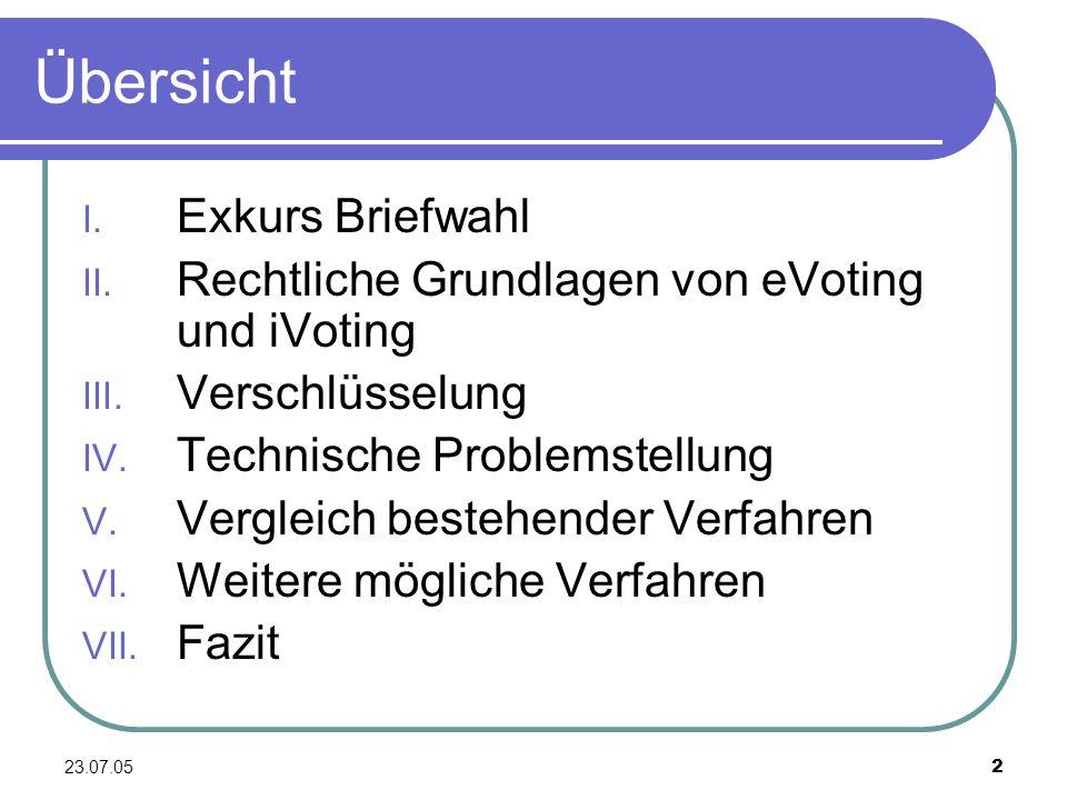 23.07.053 Exkurs Briefwahl A. Antrag auf Briefwahl B. Wahlunterlagen C. Durchführung der Wahl