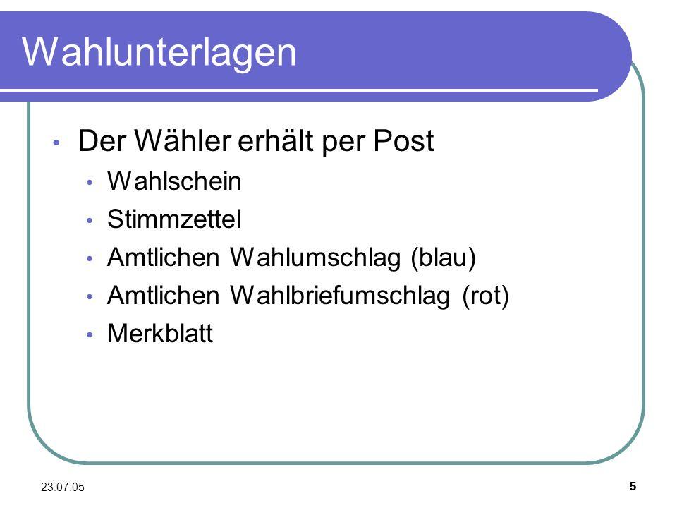 23.07.0516 Bestehende Verfahren A.Elektronische Wahl ohne Auditing B.