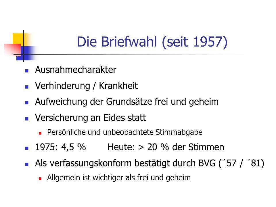 Die Briefwahl (seit 1957) Ausnahmecharakter Verhinderung / Krankheit Aufweichung der Grundsätze frei und geheim Versicherung an Eides statt Persönlich