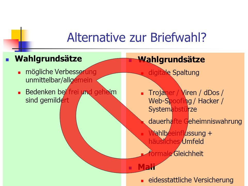 Alternative zur Briefwahl? Wahlgrundsätze digitale Spaltung Trojaner / Viren / dDos / Web-Spoofing / Hacker / Systemabstürze dauerhafte Geheimniswahru