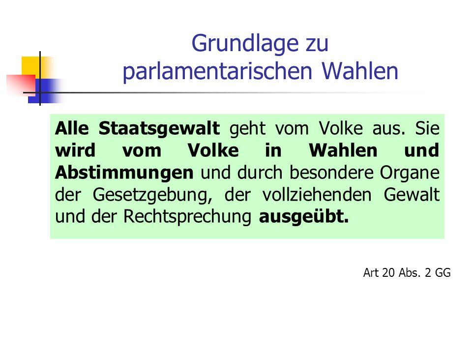 Gesetzliche Regelungen Die Wahlgrundsätze Bundestag: Die Abgeordneten des Deutschen Bundestages werden in allgemeiner, unmittelbarer, freier, gleicher und geheimer Wahl gewählt Art 38 Abs.