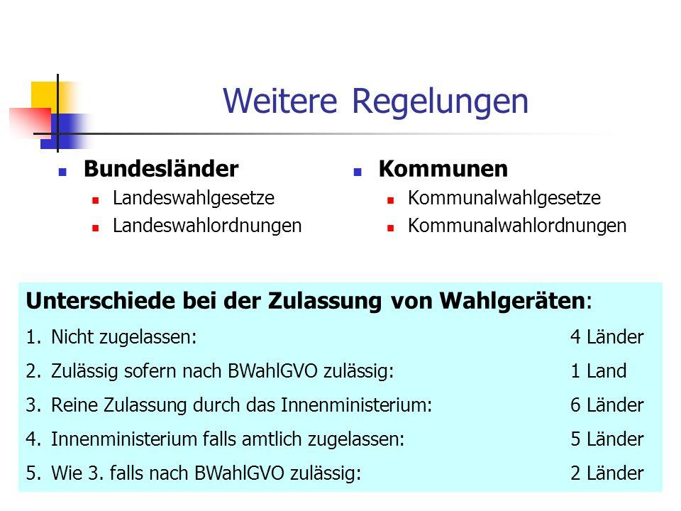 Weitere Regelungen Bundesländer Landeswahlgesetze Landeswahlordnungen Kommunen Kommunalwahlgesetze Kommunalwahlordnungen Unterschiede bei der Zulassun