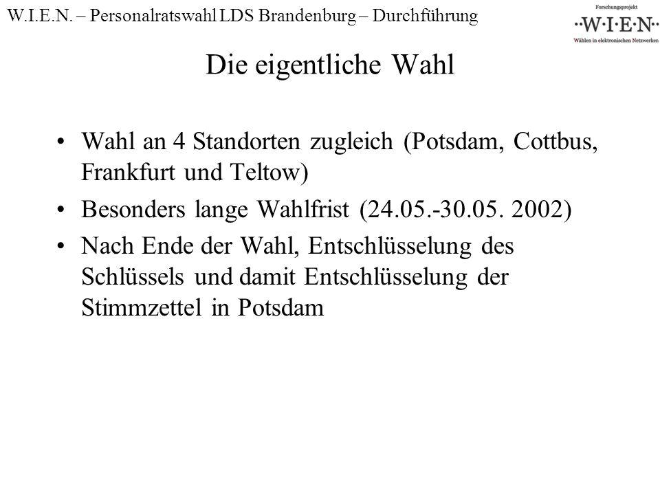 Die eigentliche Wahl Wahl an 4 Standorten zugleich (Potsdam, Cottbus, Frankfurt und Teltow) Besonders lange Wahlfrist (24.05.-30.05.